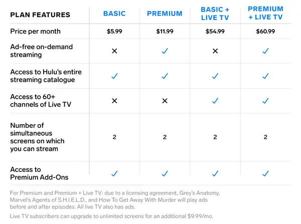 How To Watch Hulu In Turkey 02