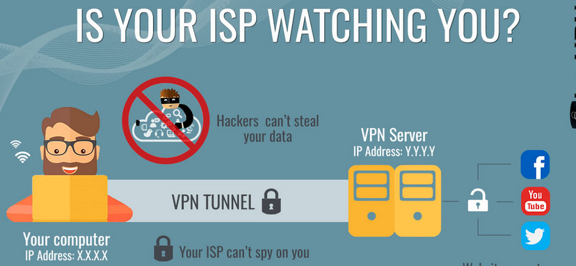 What Do My ISPs See When I Use a VPN
