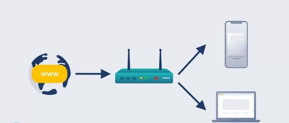 VPN With Port Forwarding: What It Is Used For?
